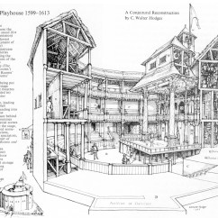 Shakespeare Globe Theater Diagram Lima Bean To Label The Rogues Guide On Film 1 Romeo