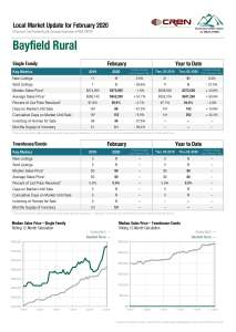 bayfield rural real estate statistics