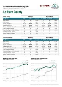la plata county real estate statistics