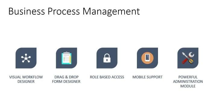 ECM & BPM features
