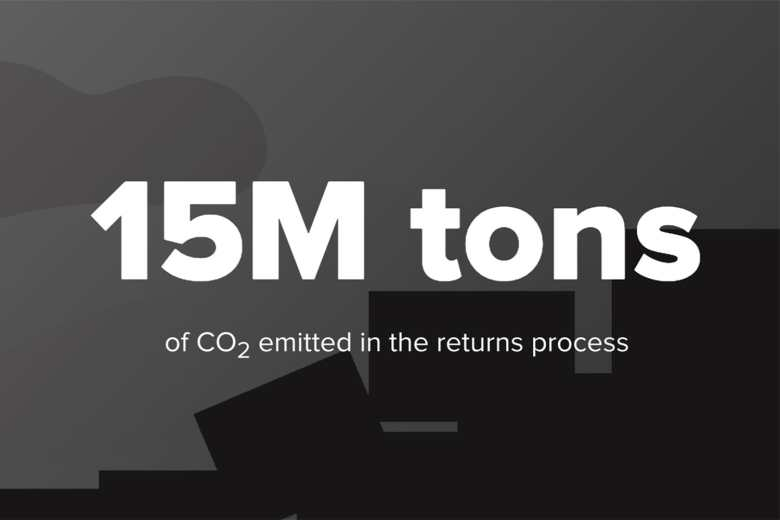 Infographic showing carbon footprint of eCommerce returns