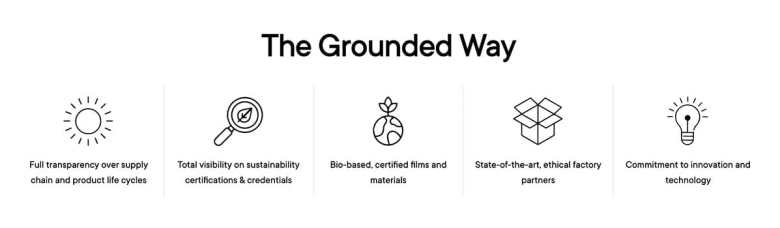 Grounded Packaging Company Principles