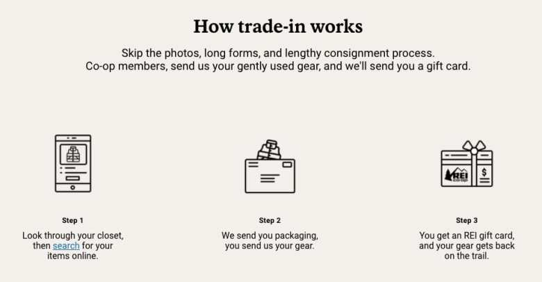 REI Recommerce How trade-in works