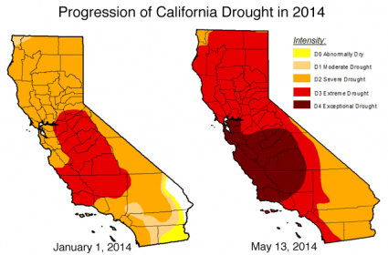 California Drought 2014