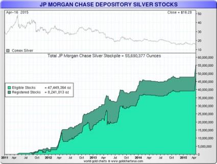 JP Morgan Argent