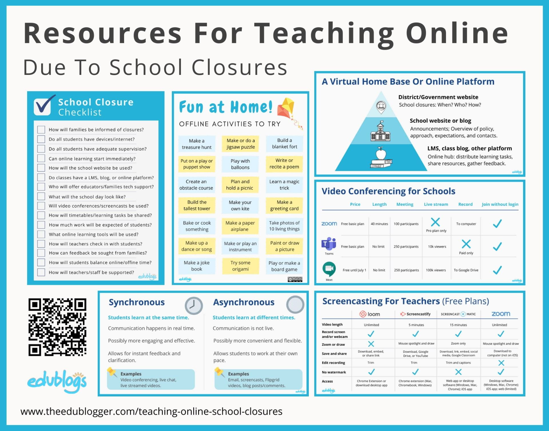 hight resolution of Resources For Teaching Online Due To School Closures – The Edublogger