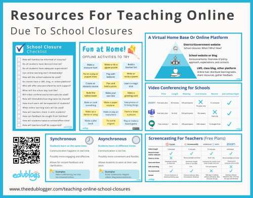 small resolution of Resources For Teaching Online Due To School Closures – The Edublogger