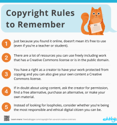 The Ultimate Guide to Copyright [ 1080 x 1080 Pixel ]