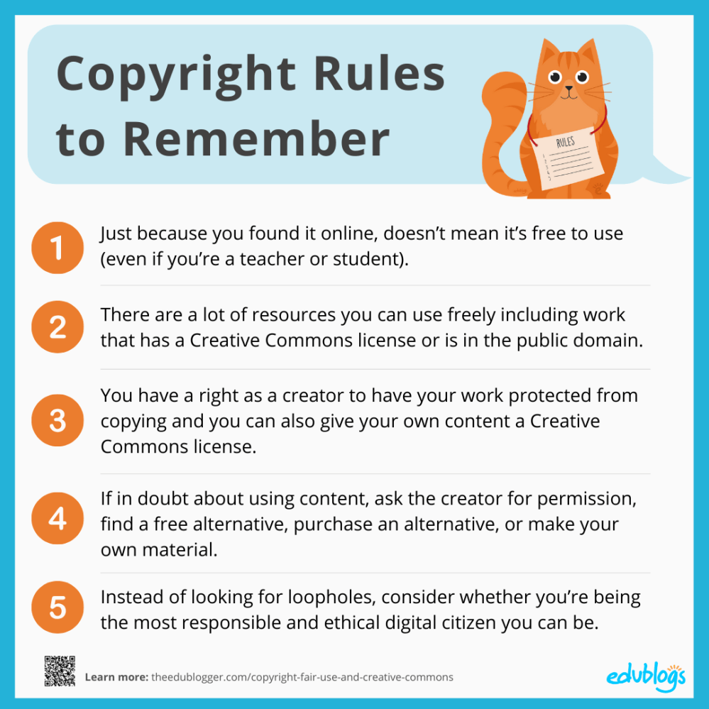 medium resolution of The Ultimate Guide to Copyright
