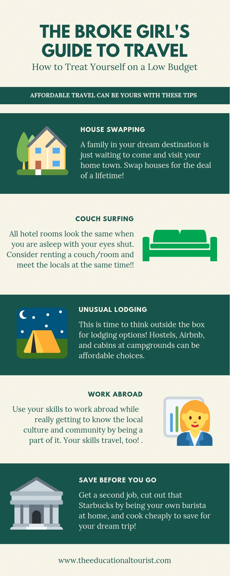 info graphic on how to save money for travel