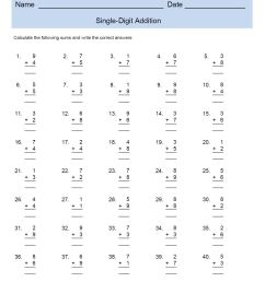 Single Digit Addition Worksheets for First Grade - EduMonitor [ 1913 x 1450 Pixel ]