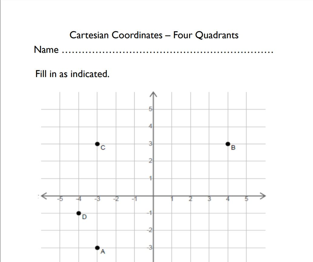 5th Grade X Y Coordinates Math Worksheet