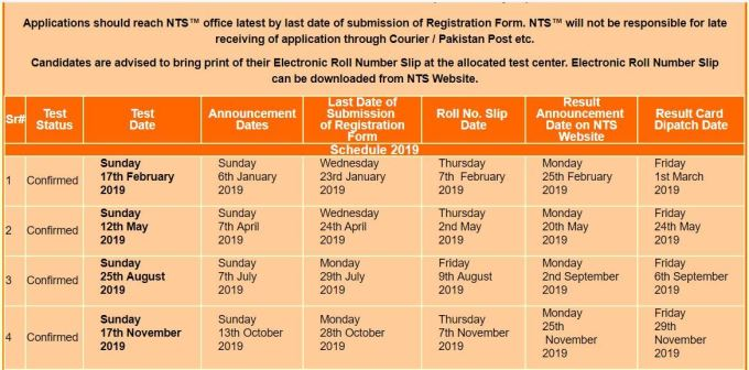 NTS GAT Result 2019-[GAT Subject Result]