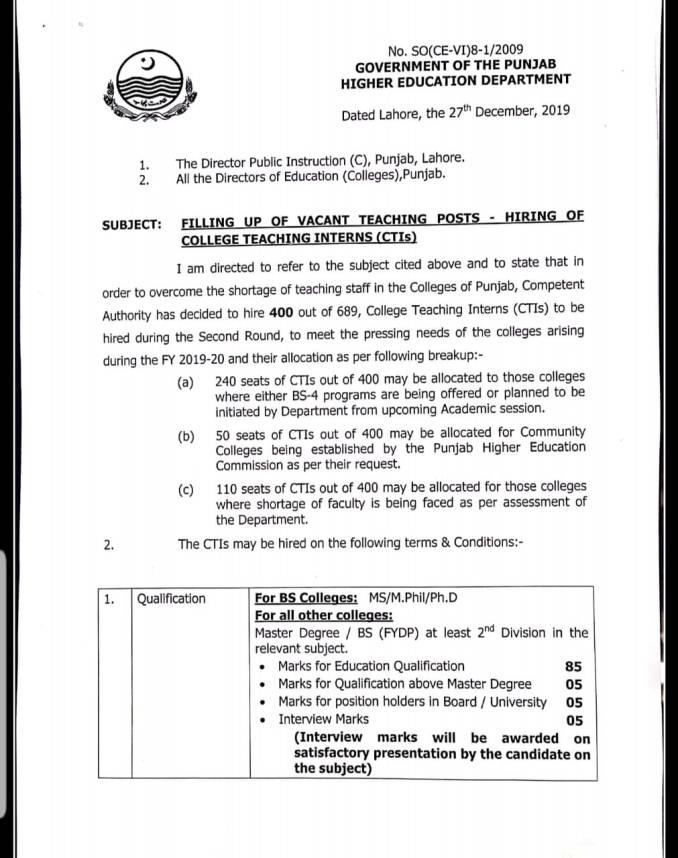 Punjab CTI Jobs 2020