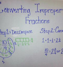 Decomposing Fractions: An Alternative for Converting Improper Fractions to  Mixed Numbers   The Educators Room [ 800 x 992 Pixel ]