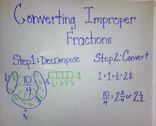small resolution of Decomposing Fractions: An Alternative for Converting Improper Fractions to  Mixed Numbers   The Educators Room