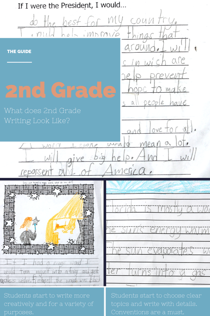 hight resolution of 2nd Grade Writing - The Educators' Spin On It