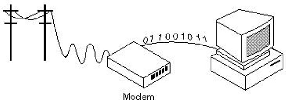 Do You Know What is Modem?