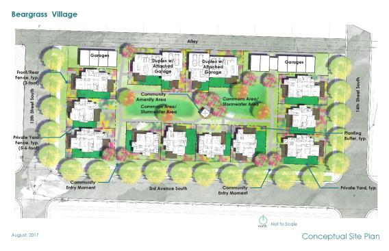 Conceptual plan for NeighborWorks Great Falls' Beargrass Village.