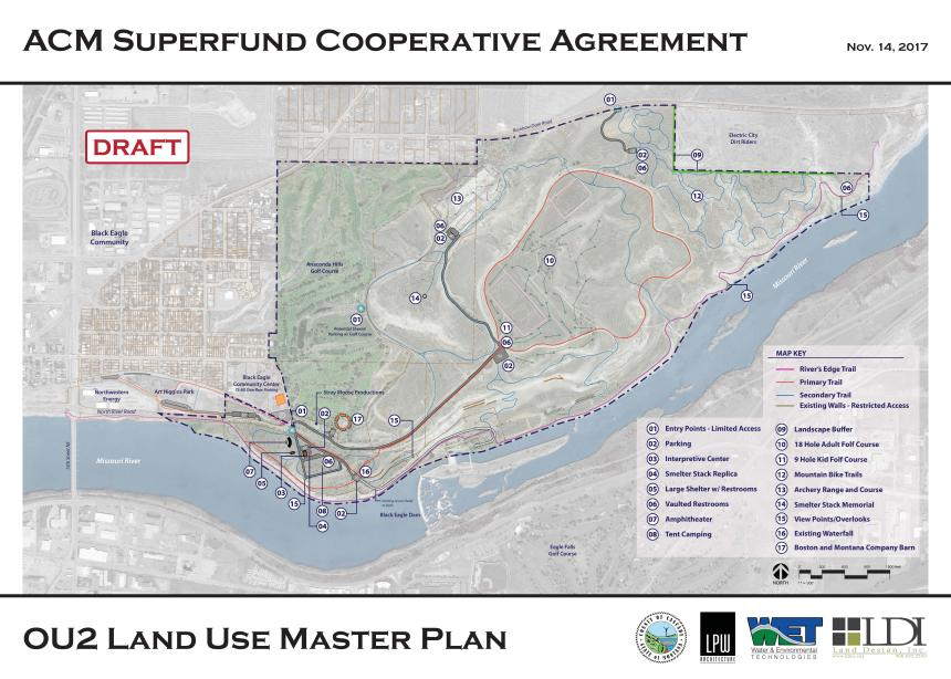OU2 Land Use Master Plan DRAFT