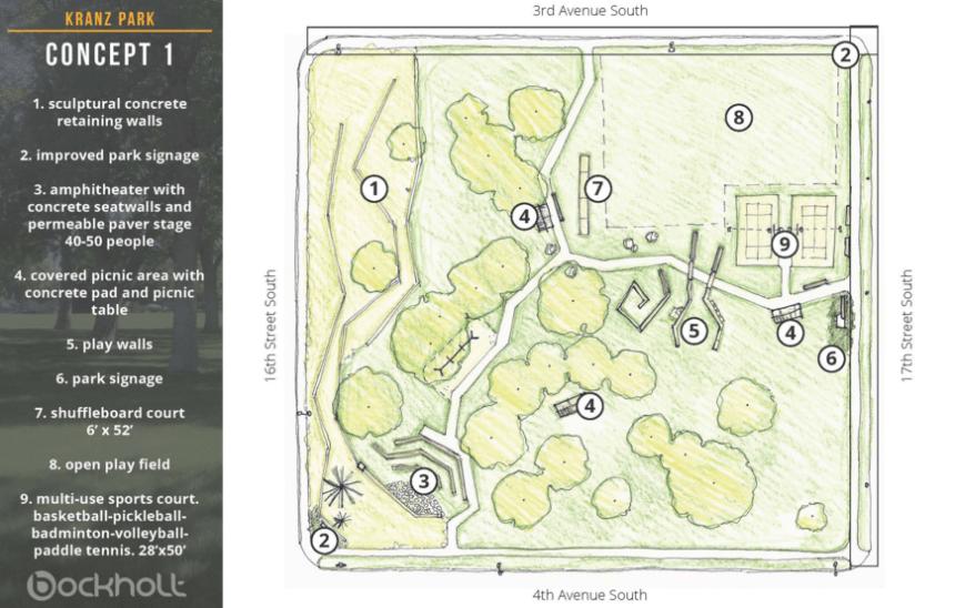 Kranz Park conceptual plan