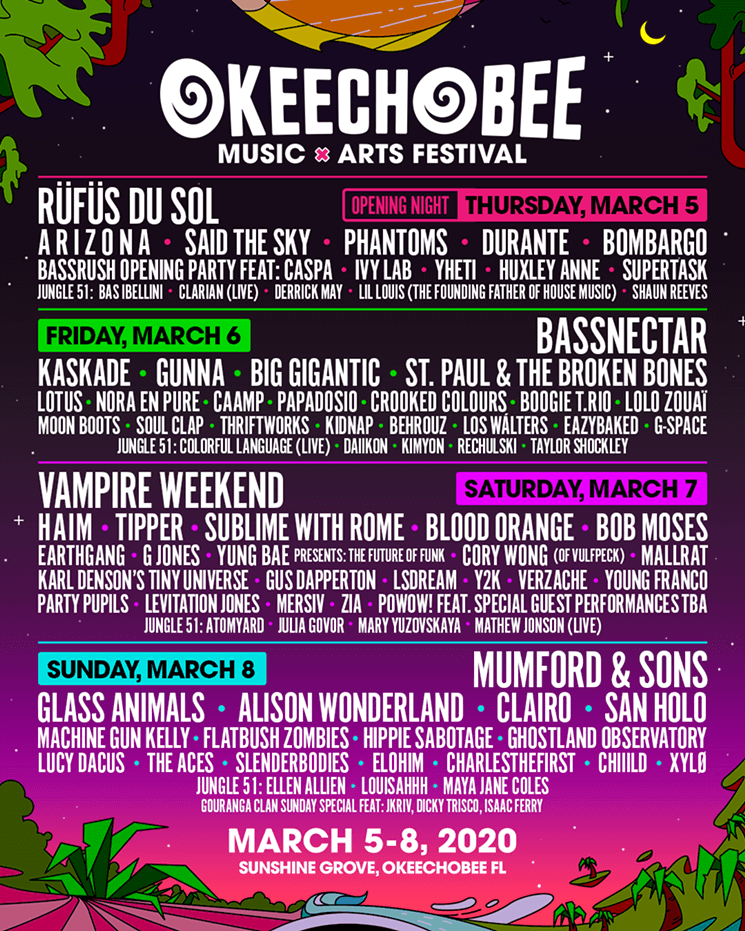 Okeechobee Music and Arts Festival Lineup