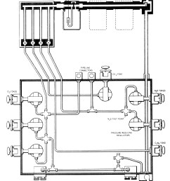 anaesthetic machines boyles anaesthetic machine pipe diagram [ 7688 x 9499 Pixel ]