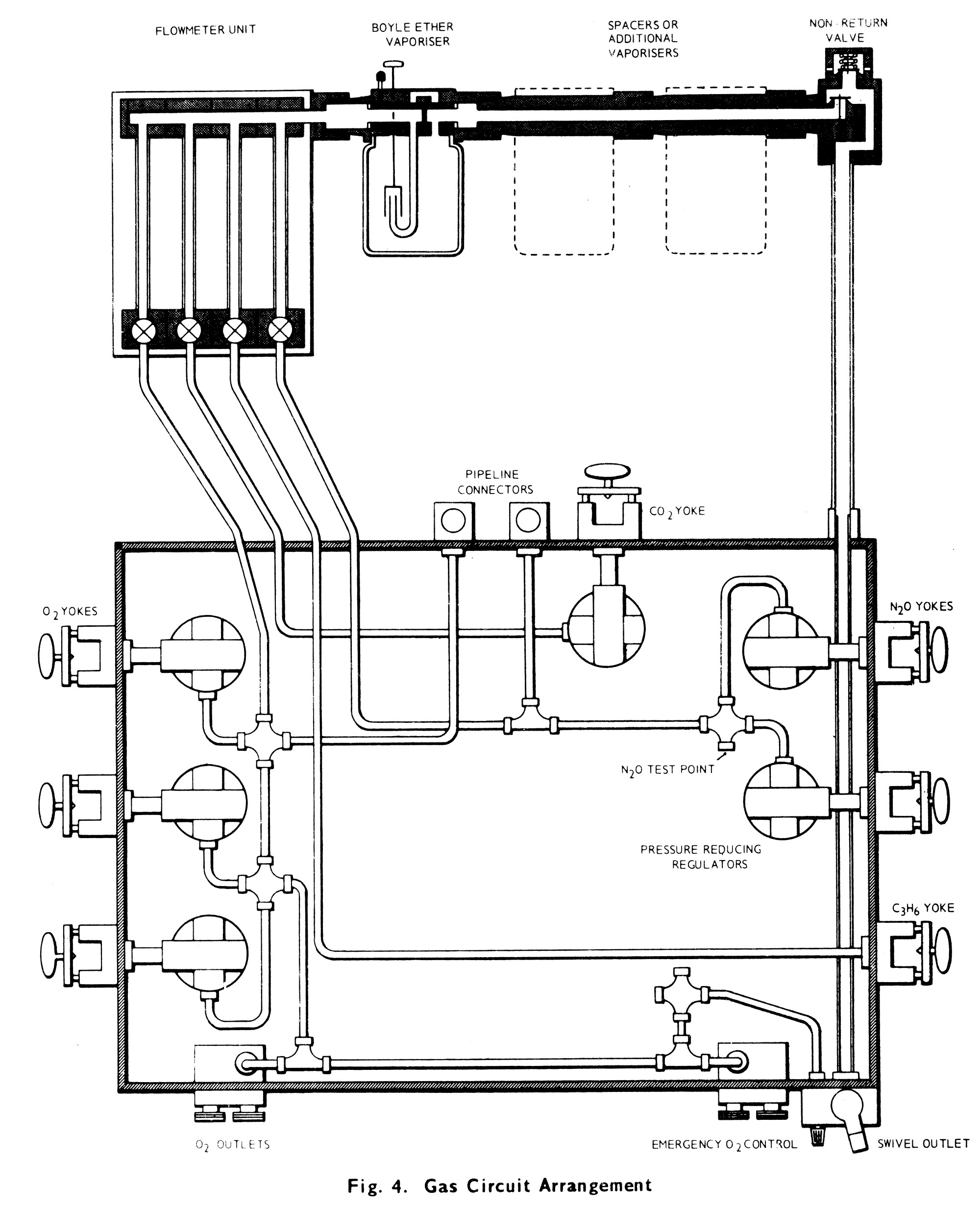 hight resolution of anaesthetic machines boyles anaesthetic machine pipe diagram