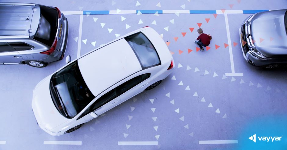 4D imaging gets ahead in automotive safety