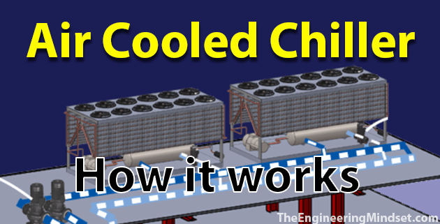 York Rtu Schematic How Air Cooled Chillers Work The Engineering Mindset
