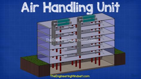 AHU in building