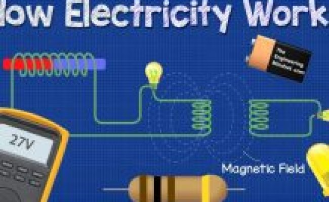 What Is Electricity The Engineering Mindset