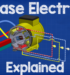 three phase electricity explained [ 1280 x 720 Pixel ]