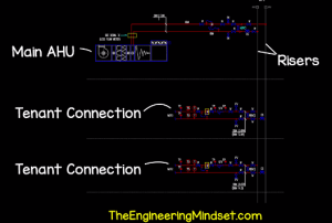 AHU riser and tenant connection chilled water schematic  The Engineering Mindset