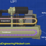 Essential Chiller Terminology The Engineering Mindset