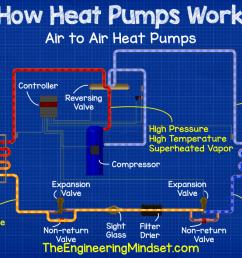 heat pump schematic in cooling mode [ 1272 x 699 Pixel ]
