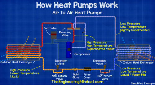 small resolution of heat pump schematic in cooling mode
