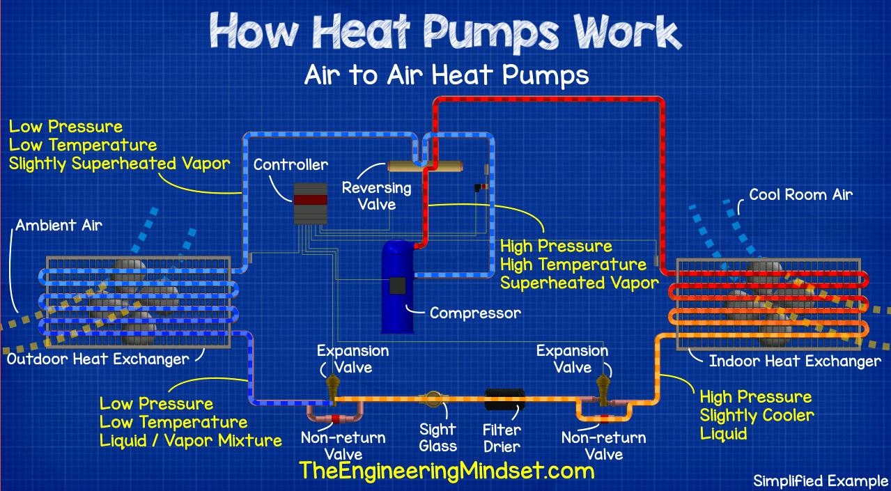 hight resolution of heat pump schematic