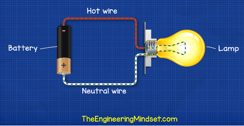 Electric Circuit Animation Complete Electric Circuits And Conducting