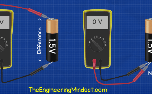 Temperature Sensors Explained The Engineering Mindset