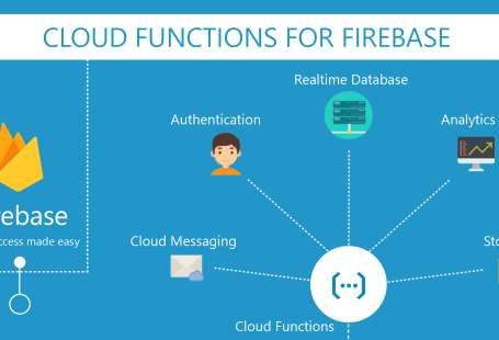 Cloud Functions for Firebase