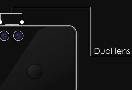 Dual Camera Lens Explained