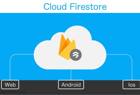 Cloud Firestore from Firebase