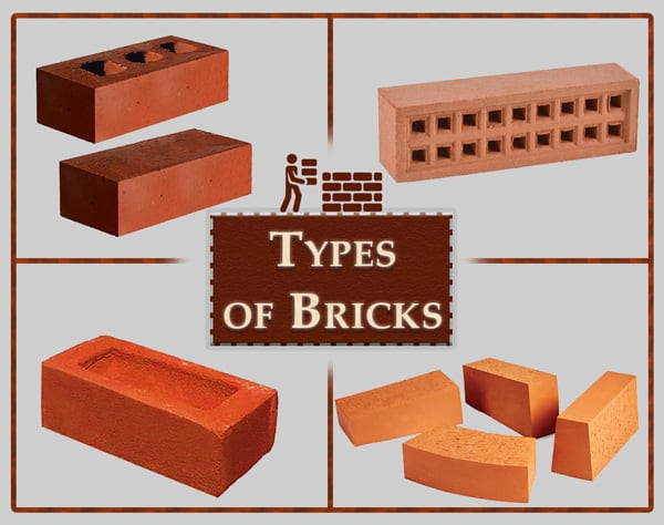 What is a Brick? Different Types of Bricks