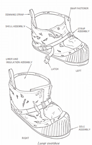 lunar overshoe of spacesuit