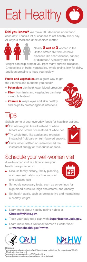 nwhw_infographic_eat_healthy
