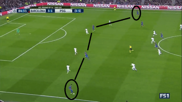 Barcelona PSG tactical analysis