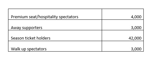 ticket holder types
