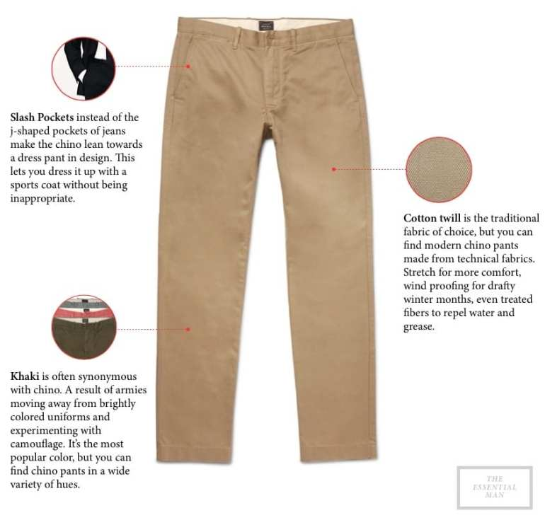 what makes a chino pant