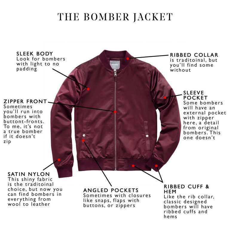 Best Fall Jacket Men The Bomber Jacket Details. Sleek ... 32c0ee442